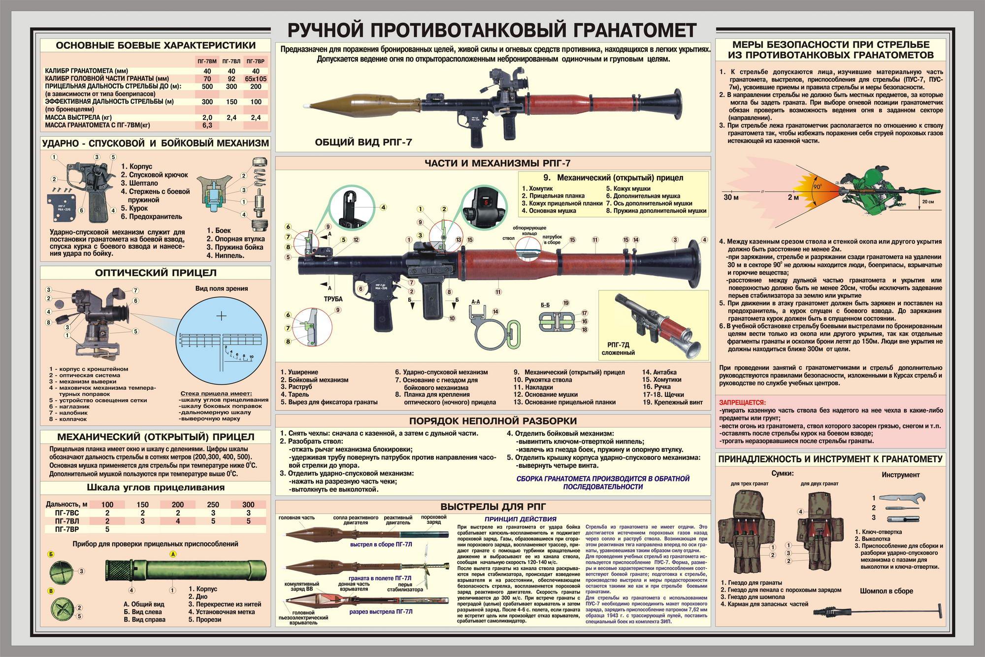 Рачни ПО ракетни фрлачи (RPG, Zolja, AT-4...) - Page 4 689193vm0