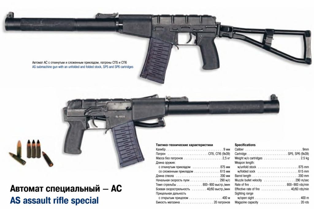 Автомати (PDW) - Page 4 Russian63